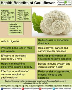 Health benefits of cauliflower include relief from indigestion, ultraviolet radiation, diabetes, colitis, respiratory papillomatosis, macular degeneration, obesity and hypertension.
