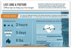 Standing every 20 minutes negates the effects of sedentary work | Articles | Main