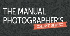 Whether you're finally switching your DSLR's dial to M or you're trying out film photography for the first time, this infographic by Zippi has all the information you need to venture into manual mode.