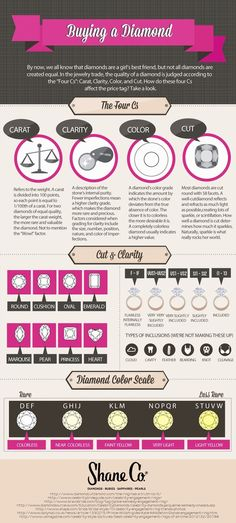We know it's not always easy, so here is some info on how to buy a diamond!