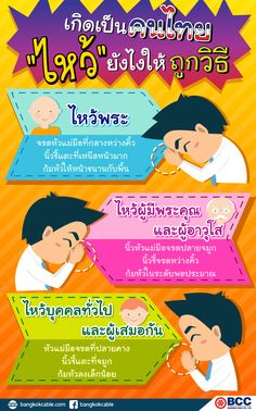 Infographic การไหว้แบบ ไทย Thailand