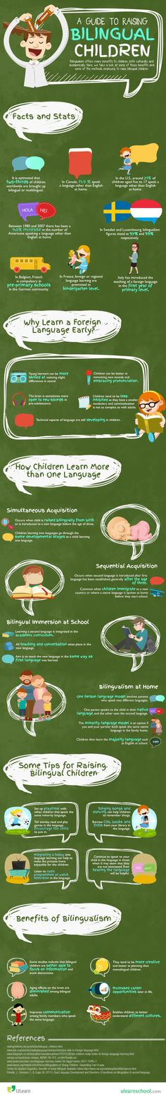 Fantastic infographic about raising bilingual children, courtesy of Shane Whelan from ULearn.