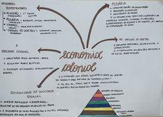 #economia #colonial #resumo #historia