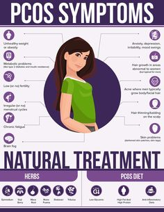 PCOS is not only difficult to diagnose but it is affecting more and more women. Thankfully nature offers us several herbs that studies suggest may relieve these symptoms.