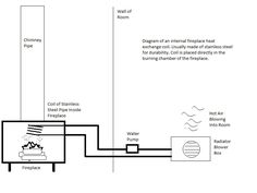 hemp building materials - Google Search | Material design ...