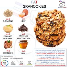 Healthy Muffin Recipes, Healthy Muffins, Healthy Desserts, Dog Food Recipes, Diet Recipes, Cooking Recipes, Healthy Food, Desserts Sains, Batch Cooking