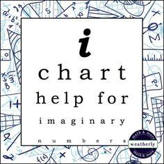 Imaginary Numbers I Chart