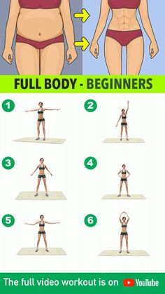 Full Body Gym Workout, Gym Workout Videos, Gym Workout For Beginners, Cardio Workout At Home, Fitness Workout For Women, Easy Workouts, At Home Workouts, Body Fitness, Video Sport