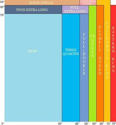 Mattress sizes for making blankets, quilts, etc..
