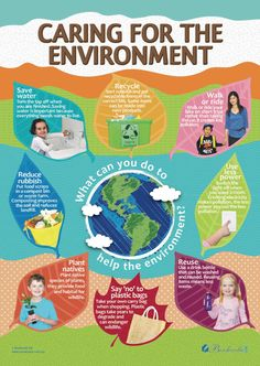 Bookoola Ink Publication - Caring for the Environment Poster.