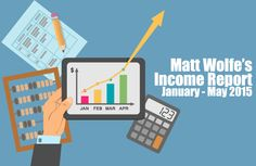 Personal Income Report  January – May 2015