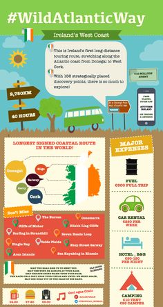 Updated - Wild Atlantic Way Infographic - Tropical Nomad