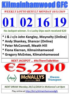 Kilmainhamwood GFC Lotto & News Jackpot Tickets www.ie/kilmainhamwoodgfc Lotto Draw, Kate Collins, John Bennett, Brian Rogers, Jackpot Winners, Number Drawing, John Campbell, O Donnell, Play Online