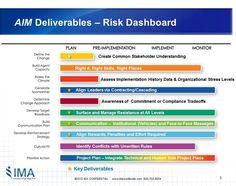 AIM change management methodology risk dashboard