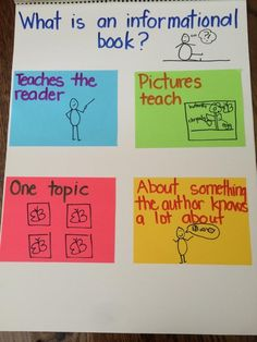 Create a chart of the characteristics of informational writing! Writing Strategies, Writing Lessons, Writing Process, Procedural Writing, Informational Writing, Sentence Writing, Kindergarten Writing, Teaching Writing, Informative Writing Kindergarten