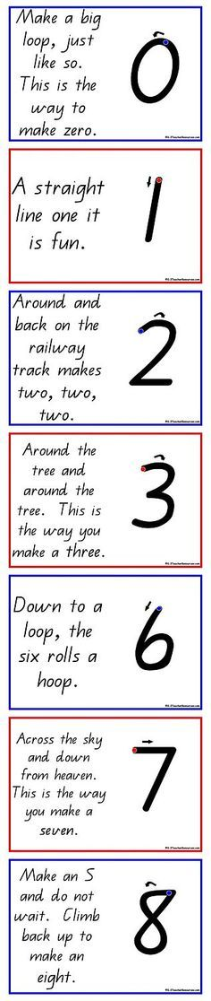 Printable Number Writing Rhymes - children practise writing numbers while chanting the rhyme - includes ideas for use. Teaching Numbers, Numbers Preschool, Writing Numbers, Preschool Kindergarten, Preschool Learning, Early Learning, Teaching Math, Learning Activities, Preschool Number Activities