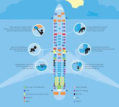 Choose a seat that best fits your needs. | 21 Life-Changing Travel Charts You Wish You Knew About Sooner