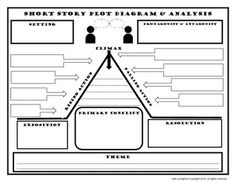 Lined Plot Diagram Chart That Works with Any Story, Novel and Book ...