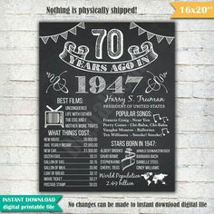 Birthday Chalkboard Party Anniversary Poster 30th 80th