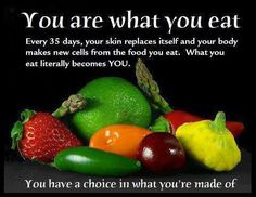 We are what we eat!  So eat well :)