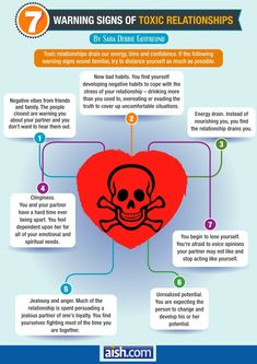 Christian dating warning signs
