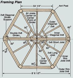 hexagon gazebo plans - Google Search