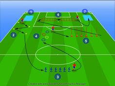 When you participate in soccer training, you will find that you are introduced to many different types of methods of play. One of the most important aspects of your soccer training regime is learning the basics of kicking the soccer b Football Coaching Drills, Soccer Training Drills, Soccer Workouts, Soccer Drills, Soccer Games, Circuit Training, Goalkeeper Drills, Training Exercises, Football Tactics