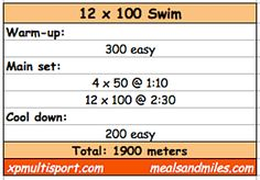 I had a GREAT swim after work tonight. It was one of those swims where I was considering bailing before hand, but ended up being so glad I went. There was a small group of us tonight (4) and coach …