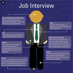 What to wear to an interview | Career & Professional Development ...