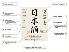 What each word in Japanese Sake Bottle means