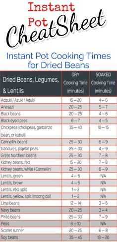 Instant Pot Cooking Times for Beans, Lentils, Dried Beans #instantpottimechart #cookingtips #cooking101 #cookinghacks