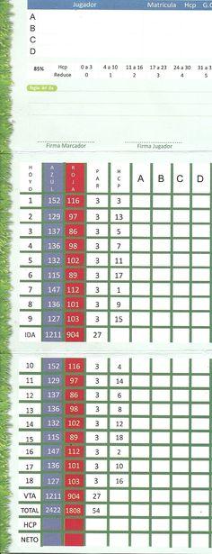 Se adjunta la tarjeta de juego de UPCN Golf, horarios del sábado 24, 8.30hs desayuno, 9.30hs salidas simultáneas, luego almuerzo y entrega de premios. Hoy se enviará el mapa.  Saludos.