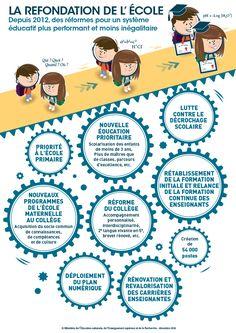 Pisa, Father, Education, School, Higher Education, Wrestling, Program Management, Management, Learning
