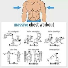 Chest Workout   Posted By: NewHowtoLoseBellyFat.com