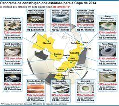 Estádios da Copa