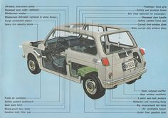 Honda N600 brochure from 1968 - detail by Michiel V