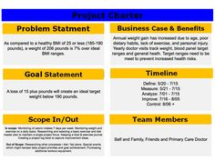 example Root Cause Analysis (RCA) using Ishikawa/Fishbone Diagrams 5 Whys, Project Charter, Weight Gain, Diagram, Image
