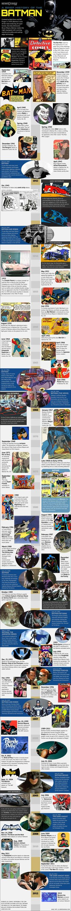 A Brief History of the Batman Infographic