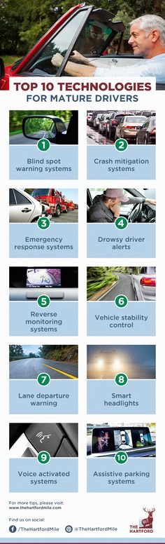 Check out a consumer ranking of the top technologies for mature drivers from The Hartford Center for Mature Market Excellence
