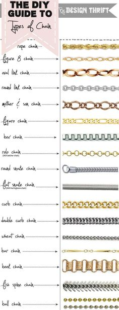 Guide to types of chain - Classificação dos tipos de correntes: rope chain (spiral chain - ANA), rolo chain, ball chain, etc - do site DesignThrift. Photo Jewelry, Wire Jewelry, Jewelry Crafts, Beaded Jewelry, Fashion Jewelry, Jewelry Ideas, Silver Jewelry, Diy Fashion, Jewelry Box