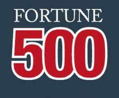 Infographic: Fortune 500 Social Media Statistics
