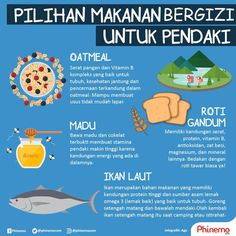 Pilih 7 makanan bergizi ini cocok sebagai bekal pendakian agar tas carier tetap ringan dan tubuh lebih bugar. Berikut ulasannya.  #phinemo #travel #traveling #hiking #mountain #gunung #indonesia #food #superfood Survival Tips, Survival Skills, Festival Camping, Online Travel, Hiking Tips, Backpacker, Adventure Travel, Healthy Life, Health Tips