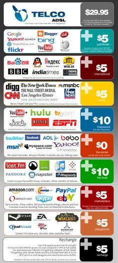 Drôle et pathétique : la fin de la neutralité du net en une image
