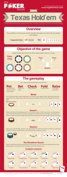 Poker playing card games
