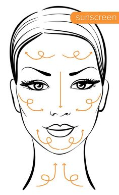 How to apply skincare products: sunscreen