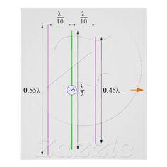 Formula for any Yagi antenna.