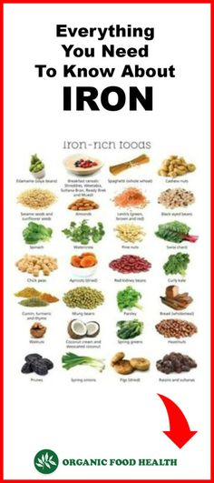 Iron - Everything You Need To Know About It - Health Plus - Diet Plans, Weight Loss Tips, Nutrition and Lemon Benefits, Benefits Of Coconut Oil, Health Benefits, Leaky Gut, Health And Wellness, Health Tips, Health Fitness, Wellness Tips, Flora