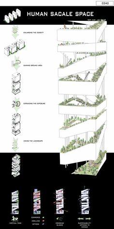 concept DIAGRAM — landscapearchitecture: Inspiration Wall - Jessa Home Architecture Concept Diagram, Architecture Presentation Board, Pavilion Architecture, Architecture Magazines, Green Architecture, Sustainable Architecture, Landscape Architecture, Architecture Design, Architecture Diagrams