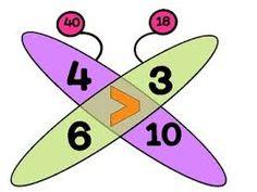 Do Long Multiplication
