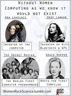 More people need to know these things! Hopper also came up with the term debugging. Note: I love Ada Loveless, but she was not the first inventor. She improved Charles Babbage's design so that it could actually work and predicted AI, but was not around to see it built. Love her, but this is over simplified.